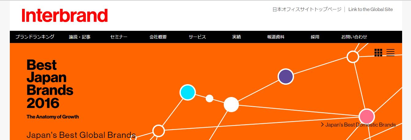 グローバル日本企業ブランドランキング2016